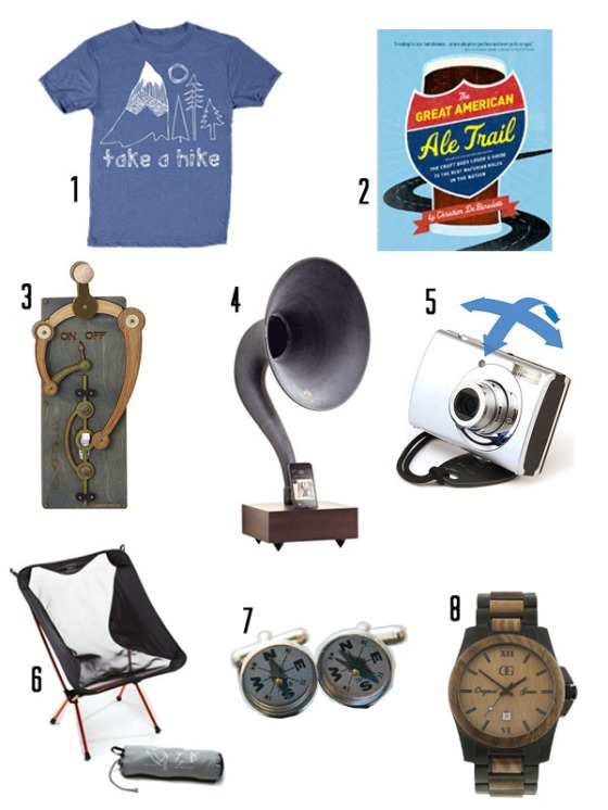 Gents Gift Guide