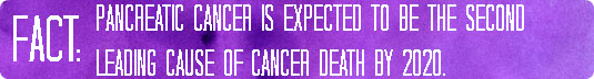 PC Fact-second leading cause of cancer death